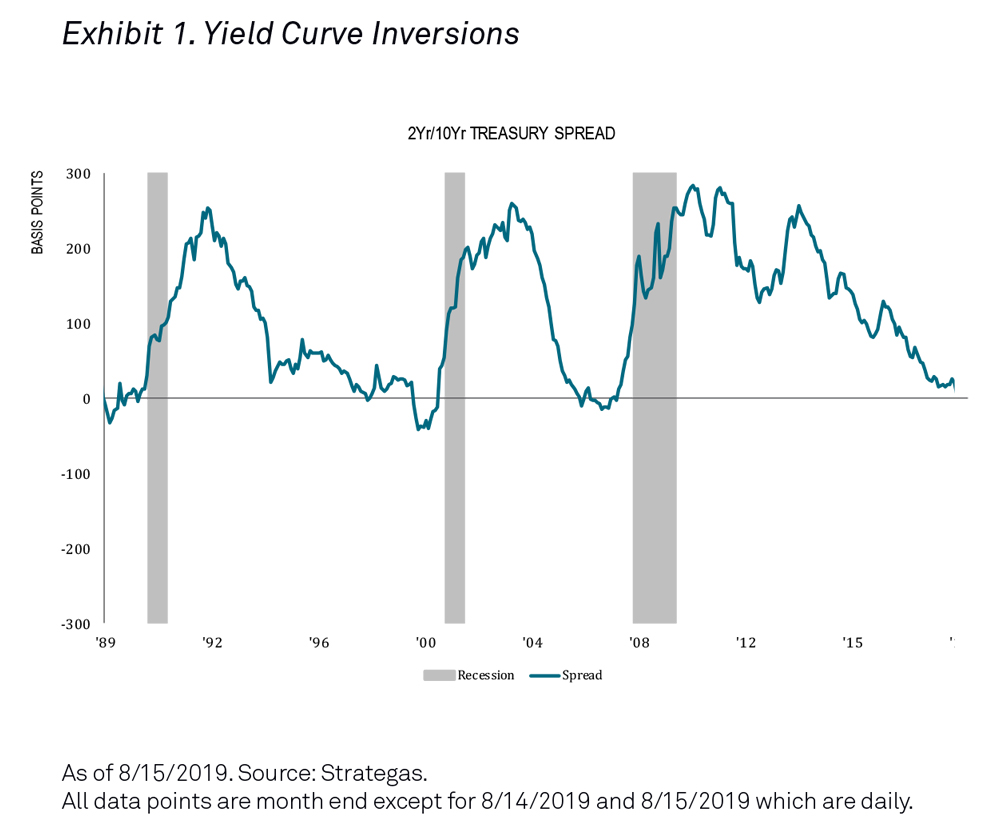 What is the Yield Curve Signaling? | BNY Mellon Wealth